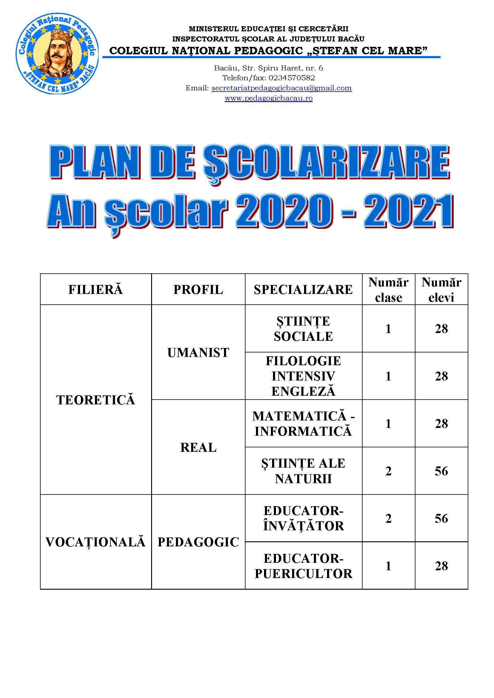 plan școlarizare